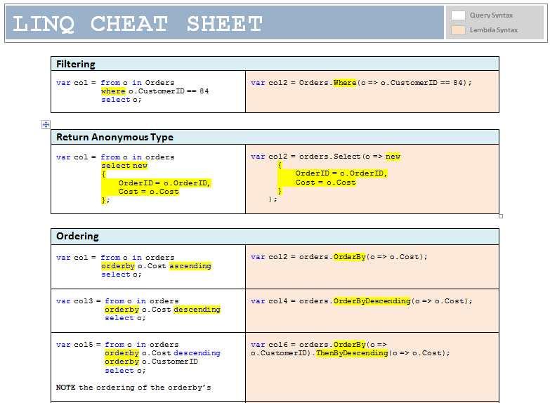 LINQ Cheat Sheet  Шпаргалки по LINQ
