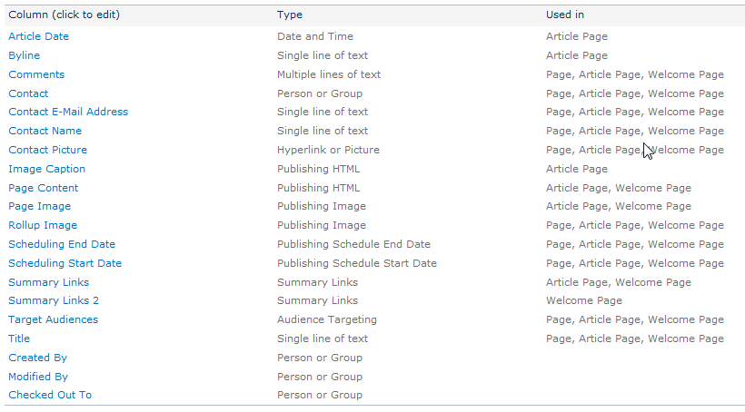 Fear and loathing adding ratings and comments to sharepoint go into list settings and click on rating settings under the general settings section publicscrutiny Gallery