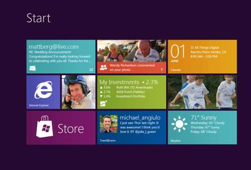 Metro, the new Windows 8 look and feel