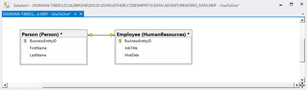 Dixin's Blog - Entity Framework/Core and LINQ to Entities (2