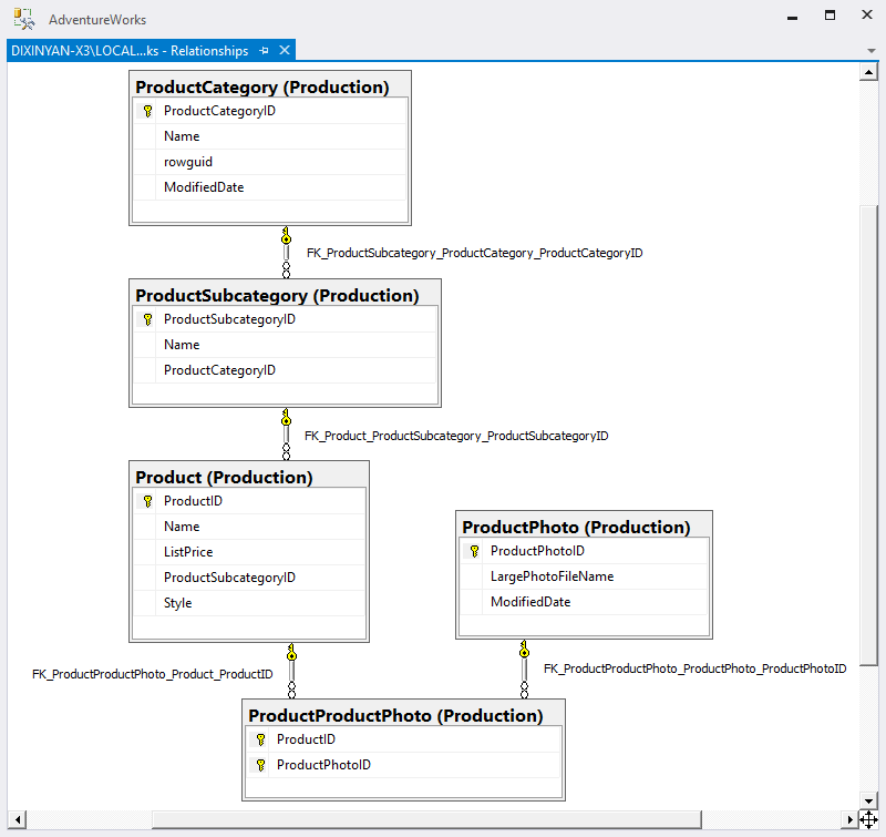 Dixin's Blog - Entity Framework and LINQ to Entities (2) Object