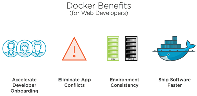 dockerDeveloperFeatures