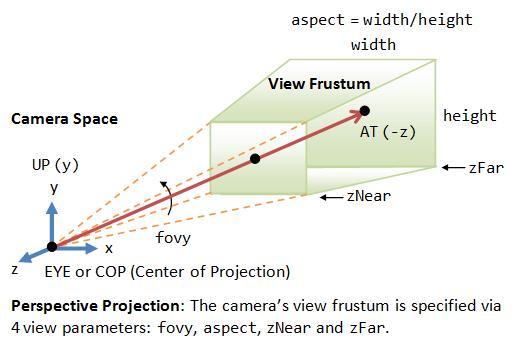 Graphics3D_CameraPerspective