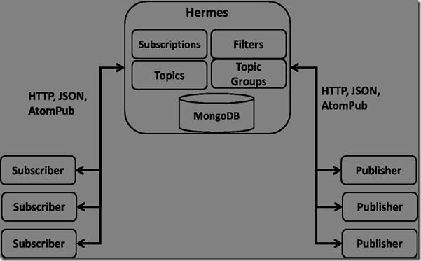 Hermes[1]