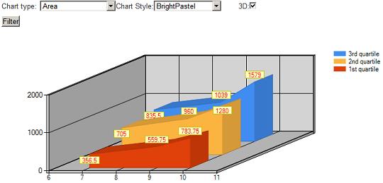 ASP.NET MVC: Configurable chart