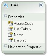aspnet-mvc-invitation-code-user-class
