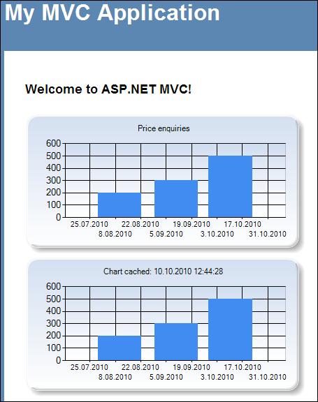 aspnet-mvc3-cached-chart