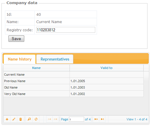 Company history data