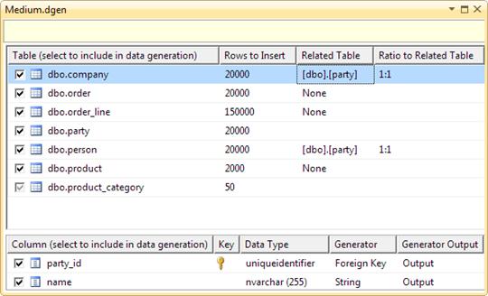 Data generation plan - Medium