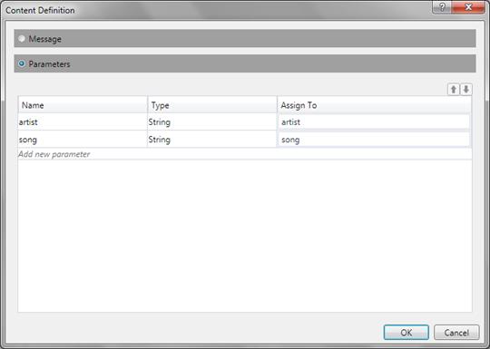 Receive activity parameters