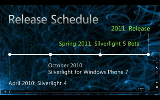 Silverlight 5 release schedule