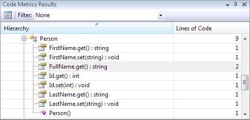 Visual Studio LoC