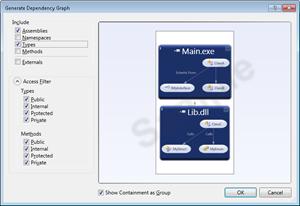 Visual Studio 2010: Generate dependency graph