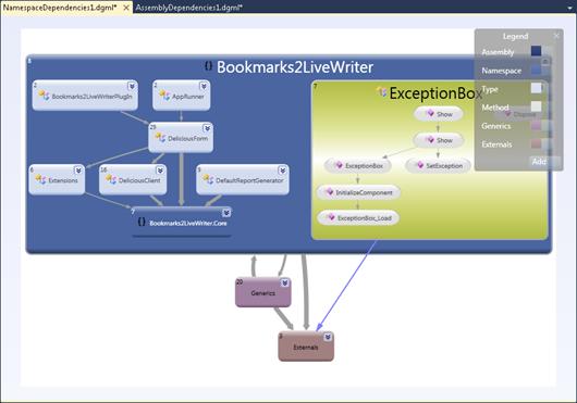 Visual Studio 2010: Namespace dependencies