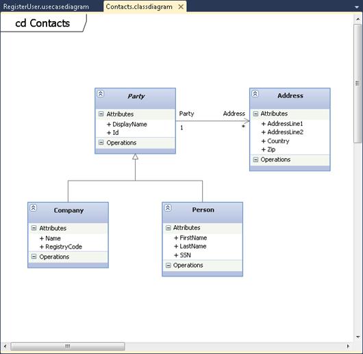 Visual Studio 2010: UML class diagram