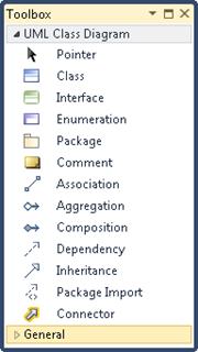 Visual Studio 2010: Class diagram toolbox