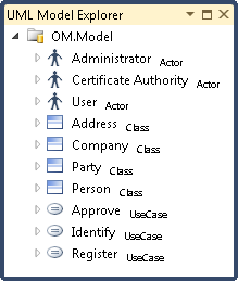 Visual Studio 2010: UML Model Explorer
