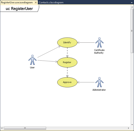Visual Studio 2010: Use case diagram