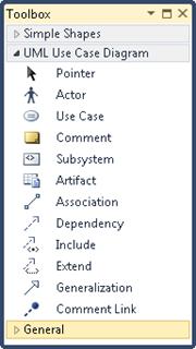 Visual Studio 2010: Use case diagram toolbox