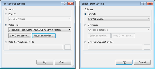 Source and target schema