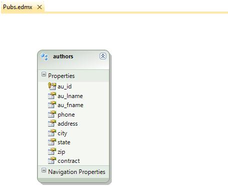 Hajan Selmani - jQuery Templates with ASP NET MVC