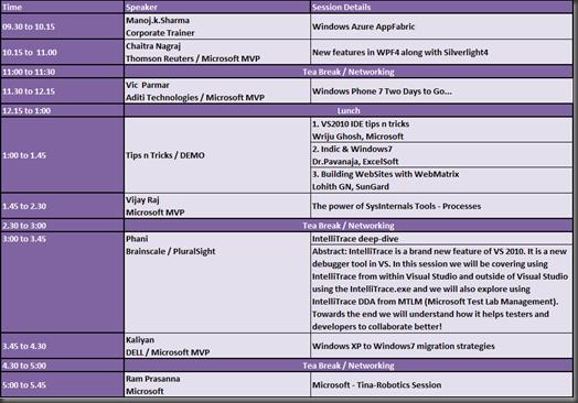 DevCon2010Agenda