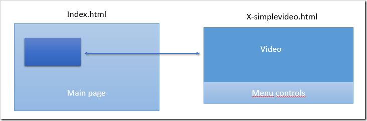 1 - DIagram