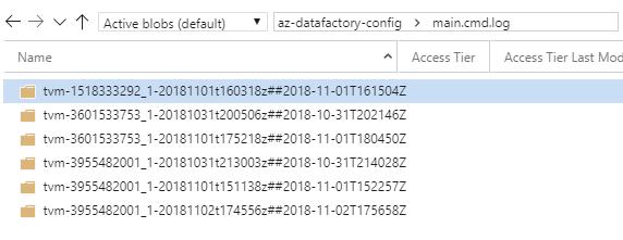 Mike Diehl's WebLog - Custom configuring an Azure SSIS