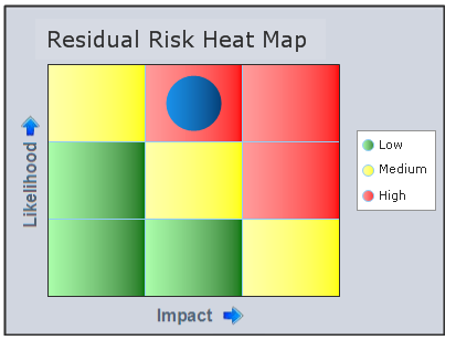 Nannette Thacker ShiningStar net - How to Make a Heat Map