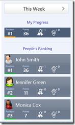 ranking users