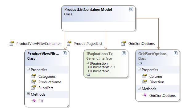 Raj Kaimal - ASP NET MVC Paging/Sorting/Filtering a list