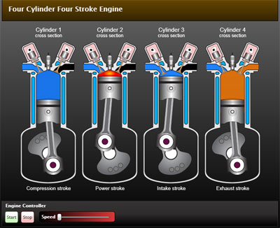 Engine Thumb on Four Stroke Engine Diagram