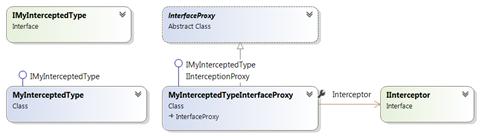 ClassDiagram2