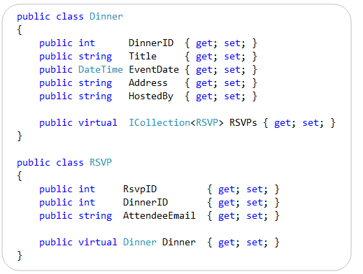 ScottGu's Blog - Code-First Development with Entity Framework 4