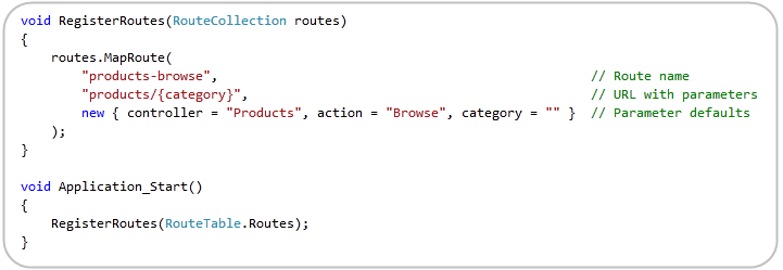 ScottGu's Blog - URL Routing with ASP NET 4 Web Forms (VS 2010 and