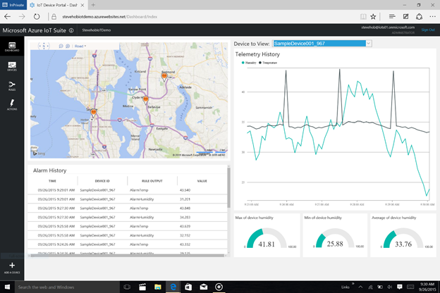 IOT Monitoring