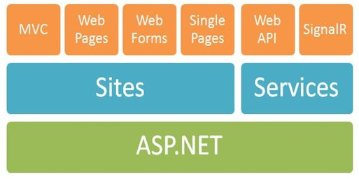 ASP.NET_Runtime